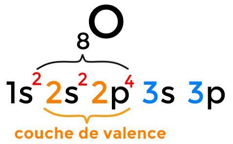 couche de valence atome d'oxygène