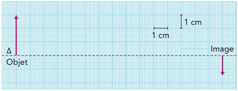 lentille convergente exercice construction