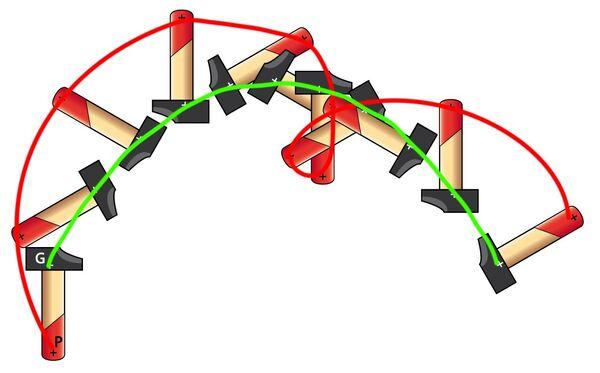trajectoires des points d'un marteau