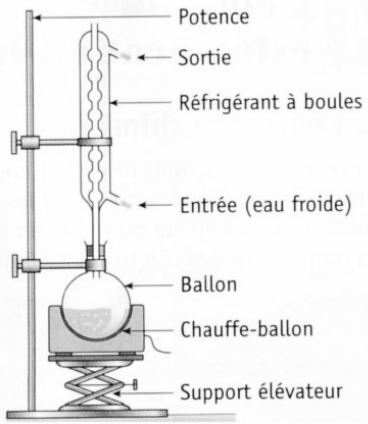 Montage de chauffage à reflux