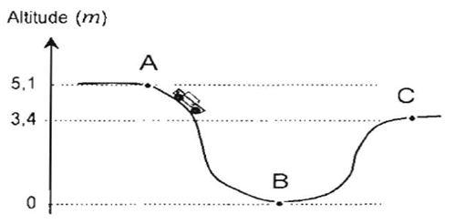 exercice sur le mouvement d'une voiturette - énergie mécanique